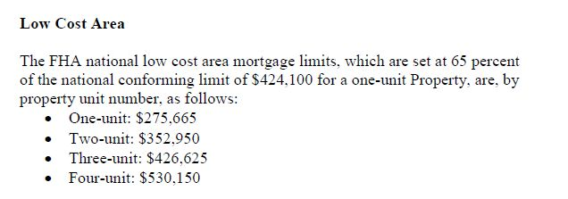 2017 FHA Low Cost Area Loan Limits