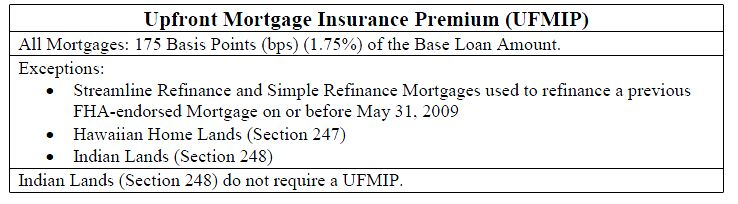 FHA Upfront Mortgage Insurance Premiums